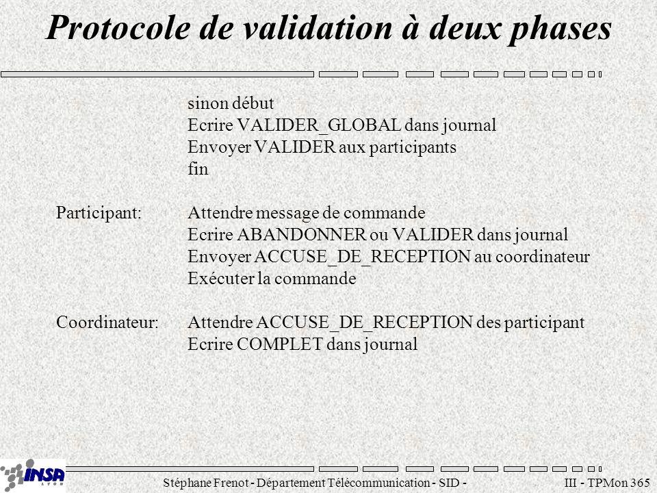 Stéphane Frenot - Département Télécommunication - SID - stephane.frenot@insa-lyon.fr III - TPMon 365 Protocole de validation à deux phases sinon début
