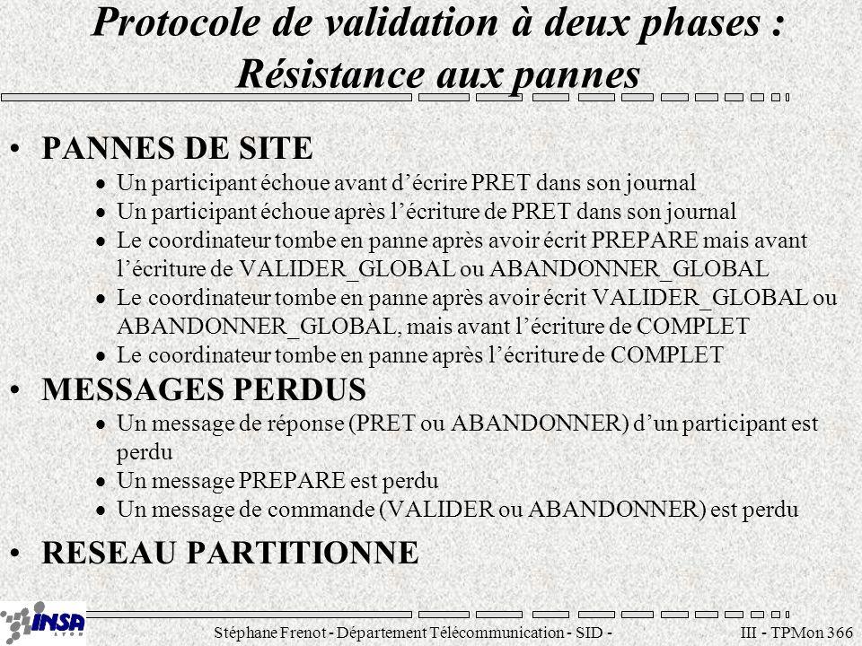 Stéphane Frenot - Département Télécommunication - SID - stephane.frenot@insa-lyon.fr III - TPMon 366 Protocole de validation à deux phases : Résistanc