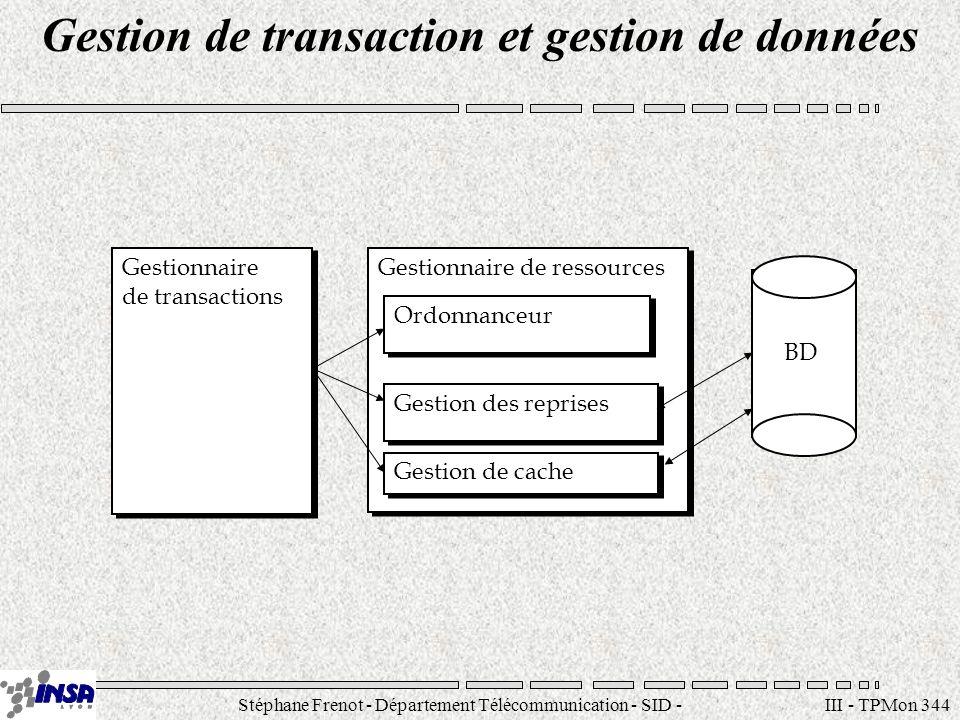 Stéphane Frenot - Département Télécommunication - SID - stephane.frenot@insa-lyon.fr III - TPMon 345 Modèle DTP (Distributed Transaction Processing) de X/Open (1993) Application Gestionnaire de transactions Gestionnaire de ressources Gestionnaire de communications RM API TX XATMI TxRPC CPI-C XA XA+