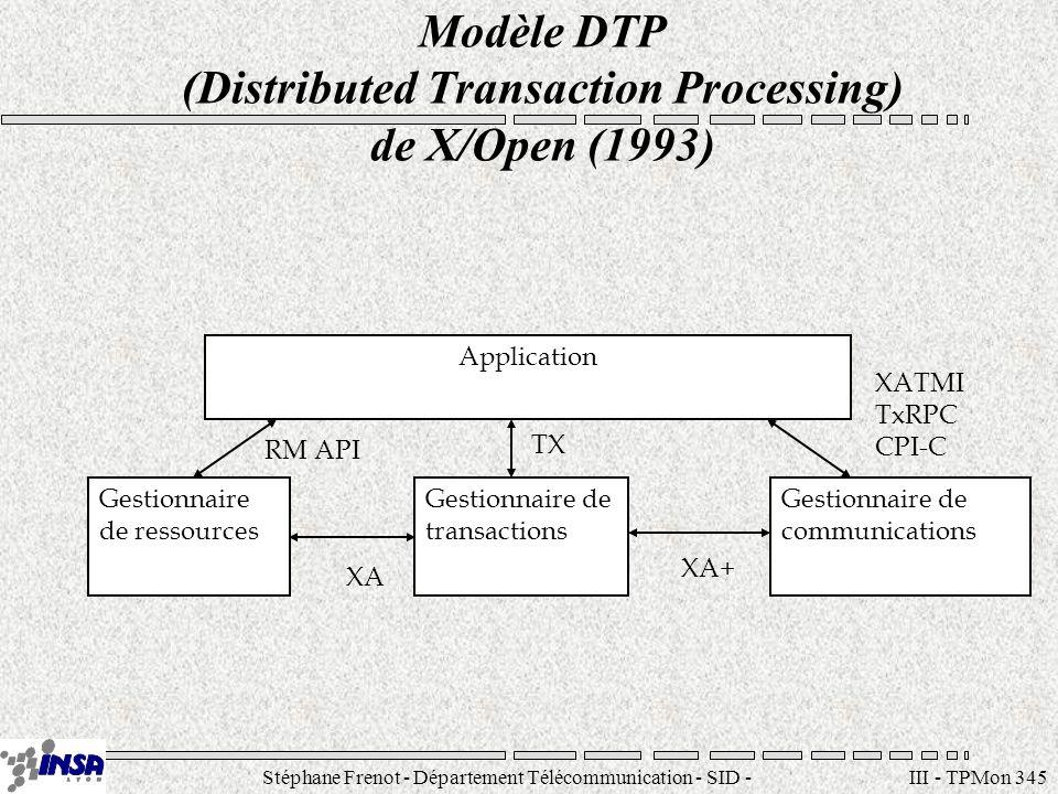 Stéphane Frenot - Département Télécommunication - SID - stephane.frenot@insa-lyon.fr III - TPMon 346 Modèle DTP (Distributed Transaction Processing) de X/Open (1993) RM API: interface application - gestionnaire de ressources (SQL, ISAM,...); TX:interface application - gestionnaire de transactions; verbes tx_begin, tx_commit, tx_rollback, tx_set_transaction_controls, tx_info XA:interface gestionnaire de transactions - gestionnaire de ressources; verbes xa_start, xa_prepare, xa_commit, xa_rollback, xa_end; réponses ax_* XA+:interface gestionnaire de transactions - gestionnaire de communications; sur-ensemblede XA permettant un contrôle global de transactions distribuées XATMI: interface application - gest.