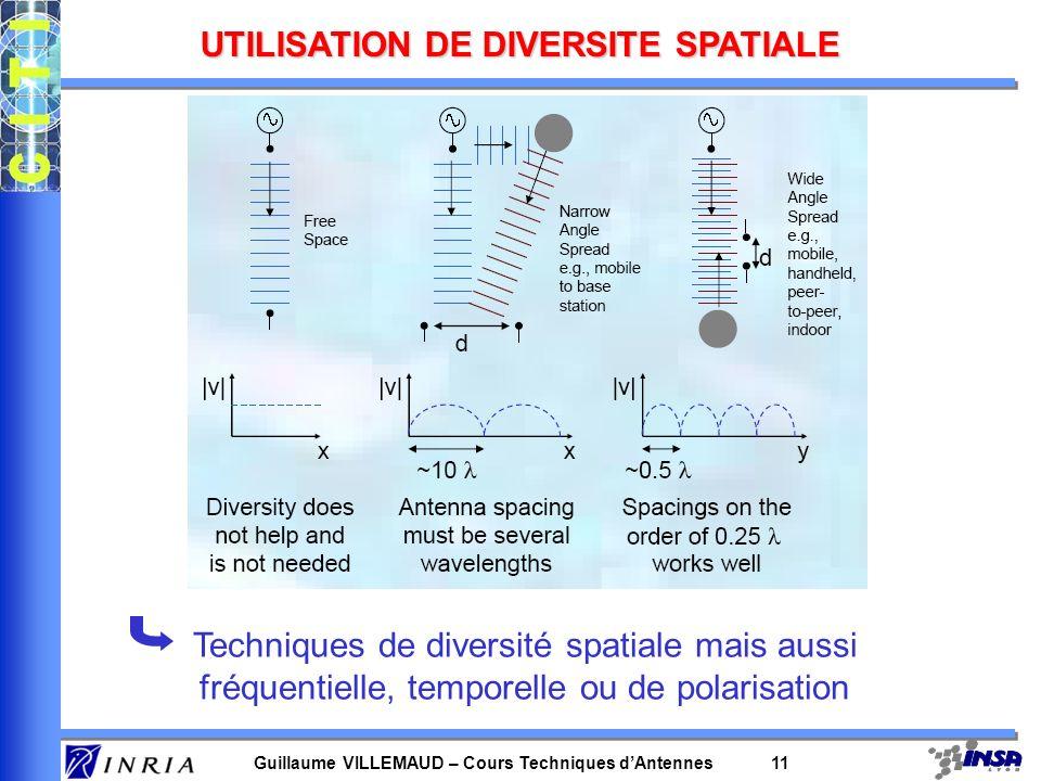 Guillaume VILLEMAUD – Cours Techniques dAntennes 10 UTILISATION DE DIVERSITE SPATIALE Lutilisation de 2 antennes espacées permet de limiter les affaib