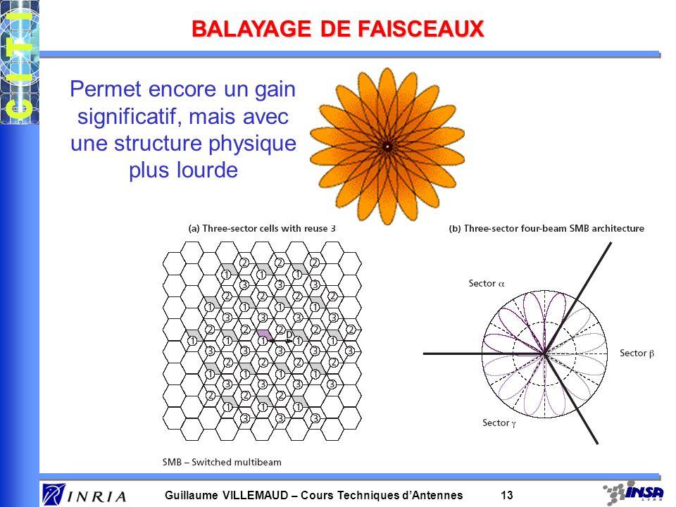 Guillaume VILLEMAUD – Cours Techniques dAntennes 12 BALAYAGE DE FAISCEAUX On peut encore améliorer lefficacité du système en remplaçant chaque antenne