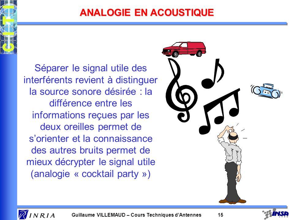 Guillaume VILLEMAUD – Cours Techniques dAntennes 14 Problématique –Comment peut-on combiner plusieurs antennes en réception pour améliorer au mieux le