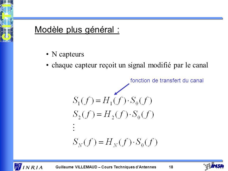 Guillaume VILLEMAUD – Cours Techniques dAntennes 17 Signaux reçus : 1 direction d arrivée du signal ( ) mobile en champ lointain les antennes en récep