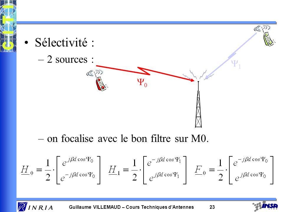 Guillaume VILLEMAUD – Cours Techniques dAntennes 22 Exemple des 2 antennes : –le filtre correspondant : pondération de phase