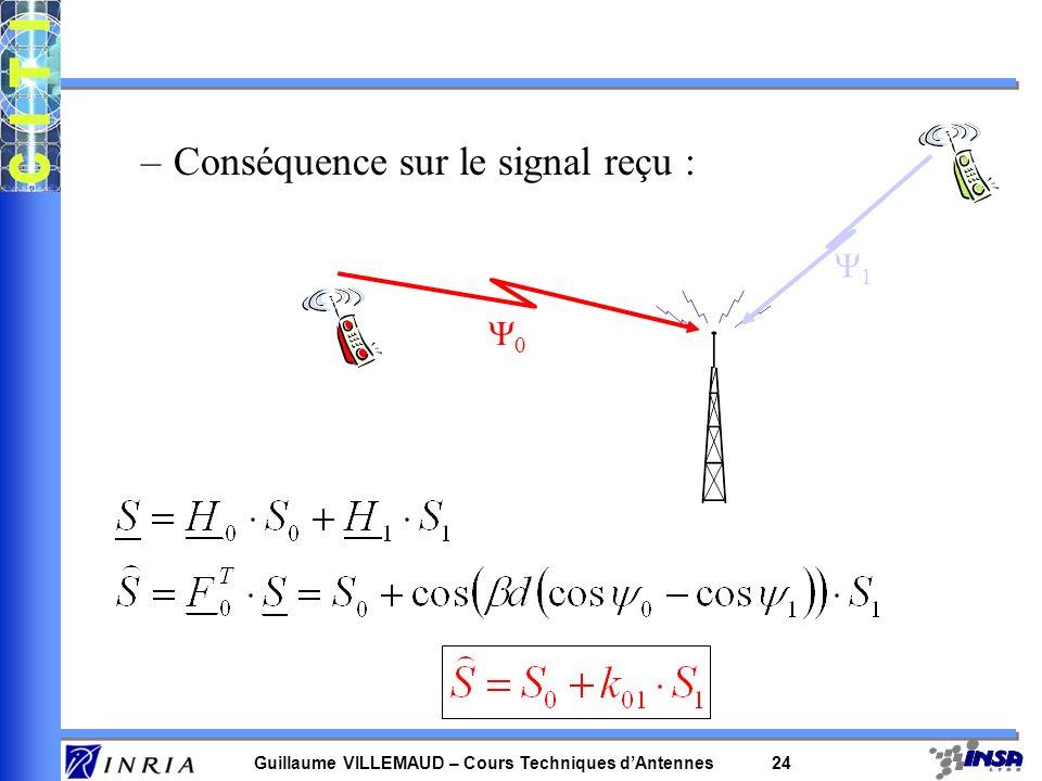 Guillaume VILLEMAUD – Cours Techniques dAntennes 23 Sélectivité : –2 sources : –on focalise avec le bon filtre sur M0. 0 1