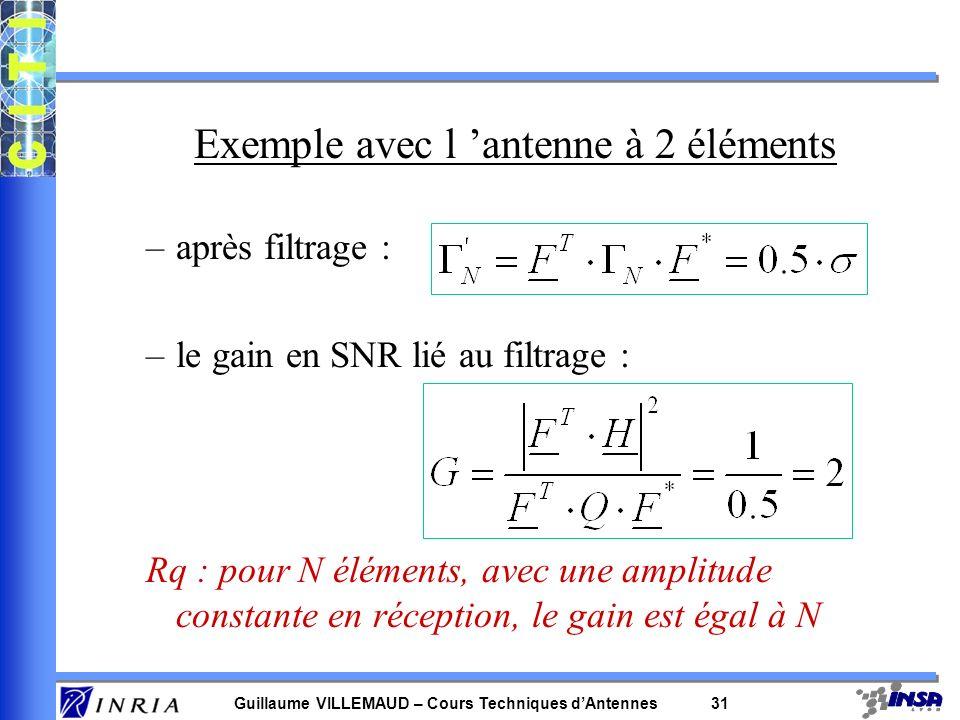 Guillaume VILLEMAUD – Cours Techniques dAntennes 30 Matrice dintercorrélation spectrale –après filtrage : –le gain en SNR lié au filtrage :