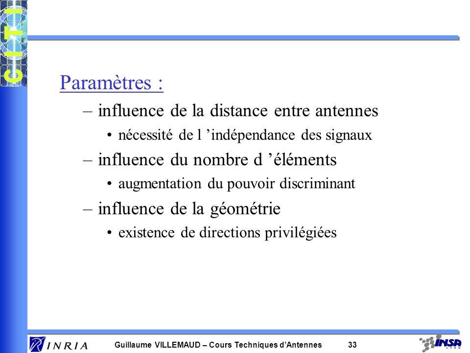Guillaume VILLEMAUD – Cours Techniques dAntennes 32 Remarque concernant lindépendance du bruit : Le gain pour N éléments, avec une amplitude constante