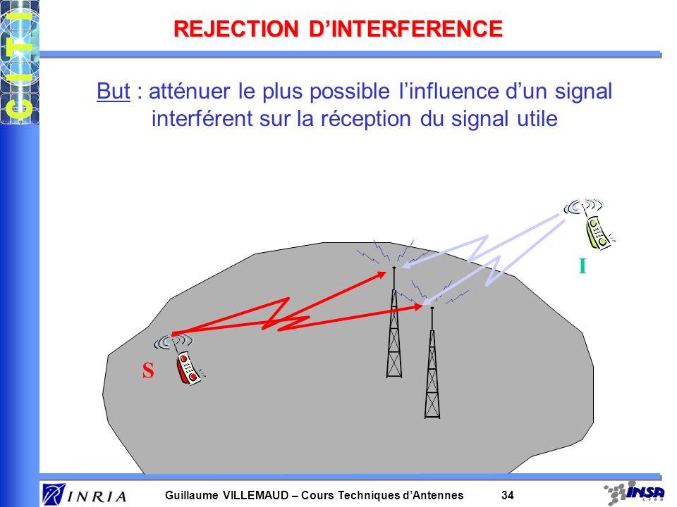 Guillaume VILLEMAUD – Cours Techniques dAntennes 33 Paramètres : –influence de la distance entre antennes nécessité de l indépendance des signaux –inf