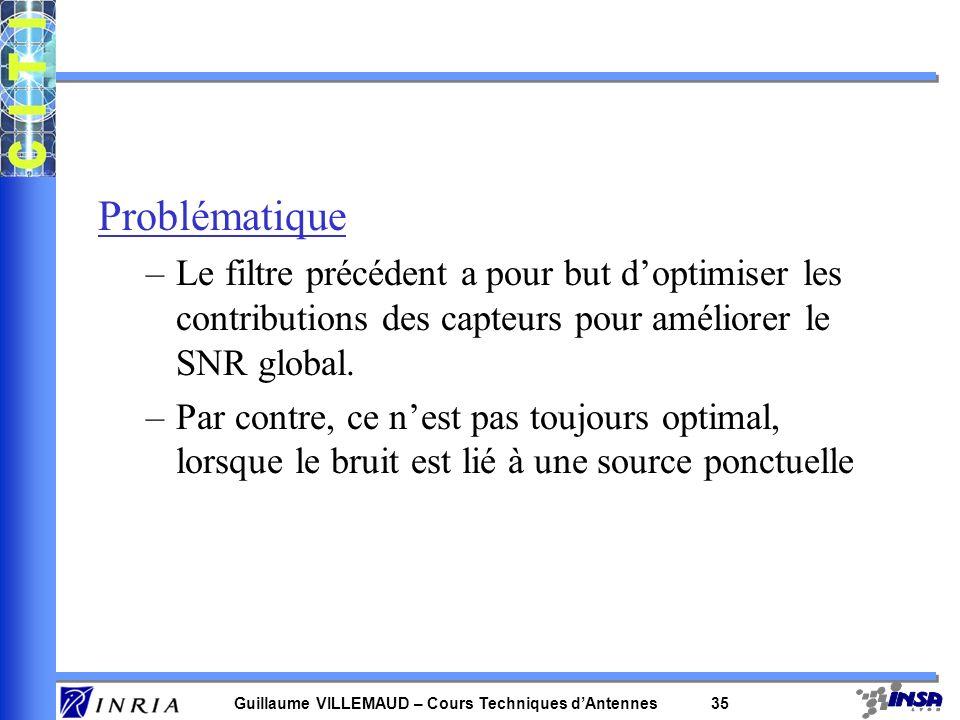 Guillaume VILLEMAUD – Cours Techniques dAntennes 34 S I REJECTION DINTERFERENCE But : atténuer le plus possible linfluence dun signal interférent sur