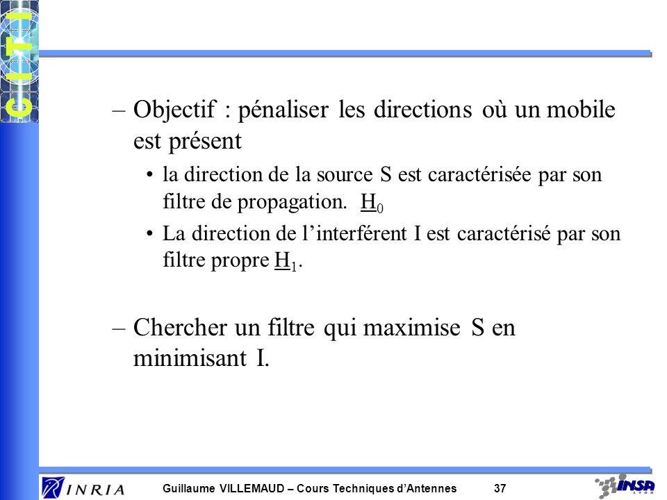 Guillaume VILLEMAUD – Cours Techniques dAntennes 36 0.2 0.4 0.6 0.8 1 30 210 60 240 90 270 120 300 150 330 1800 0.2 0.4 0.6 0.8 1 30 210 60 240 90 270