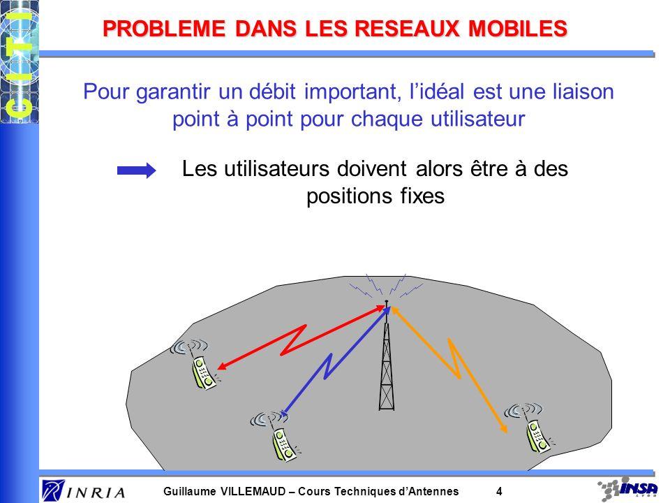 Guillaume VILLEMAUD – Cours Techniques dAntennes 3 PROBLEME DANS LES RESEAUX MOBILES Comment garantir à la fois un débit important et la mobilité de l
