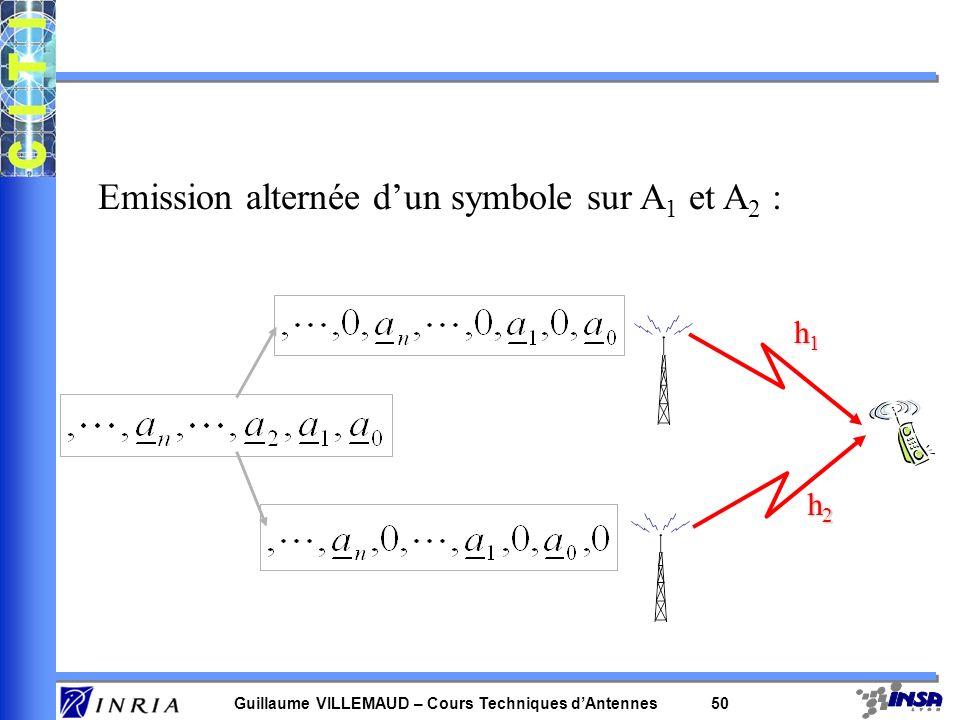 Guillaume VILLEMAUD – Cours Techniques dAntennes 49 Exemple dutilisation : –Il existe une solution qui permet d obtenir de la diversité, sans connaiss