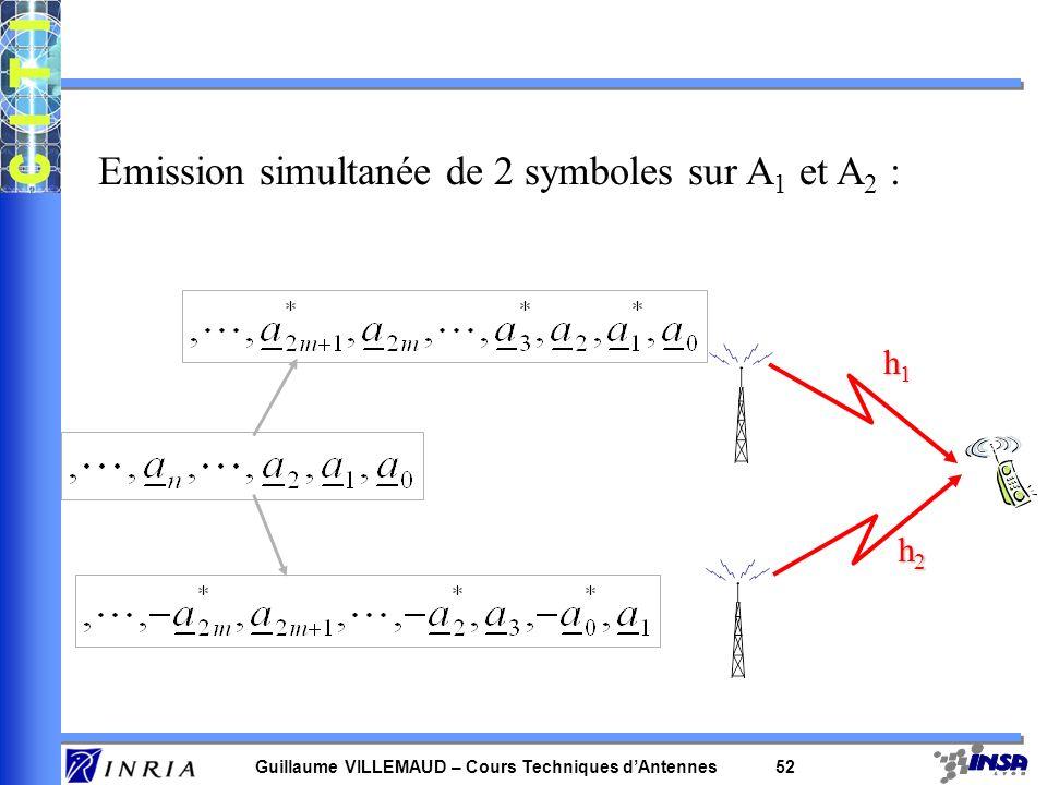 Guillaume VILLEMAUD – Cours Techniques dAntennes 51 Algorithme de détection : l algorithme travaille sur 2 périodes 1ère impulsion : 2ième impulsion :