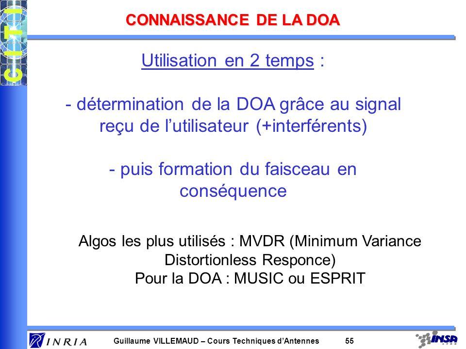 Guillaume VILLEMAUD – Cours Techniques dAntennes 54 Propriétés : On obtient la même diversité (N) en émission qu en réception. Il faut connaître le ca