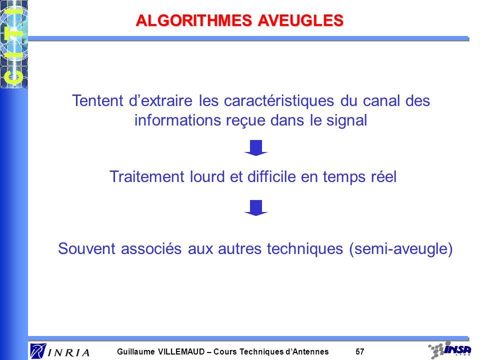 Guillaume VILLEMAUD – Cours Techniques dAntennes 56 ILLUSTRATION