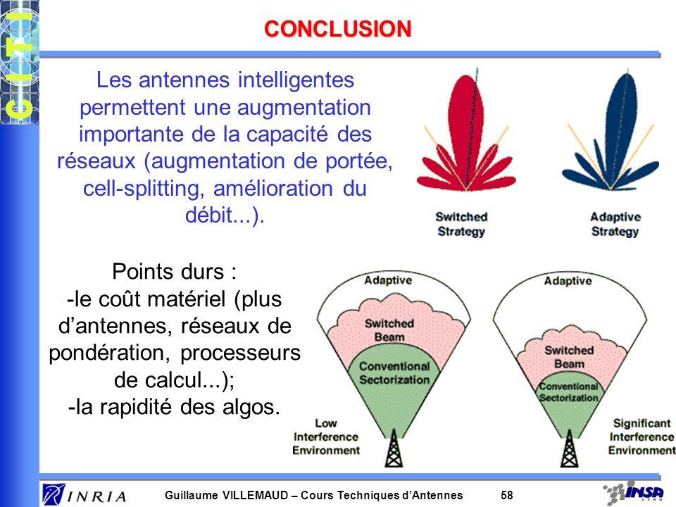 Guillaume VILLEMAUD – Cours Techniques dAntennes 57 ALGORITHMES AVEUGLES Tentent dextraire les caractéristiques du canal des informations reçue dans l