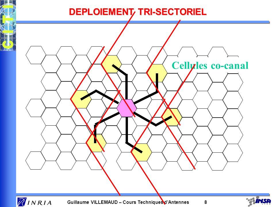 Guillaume VILLEMAUD – Cours Techniques dAntennes 8 DEPLOIEMENT TRI-SECTORIEL Cellules co-canal