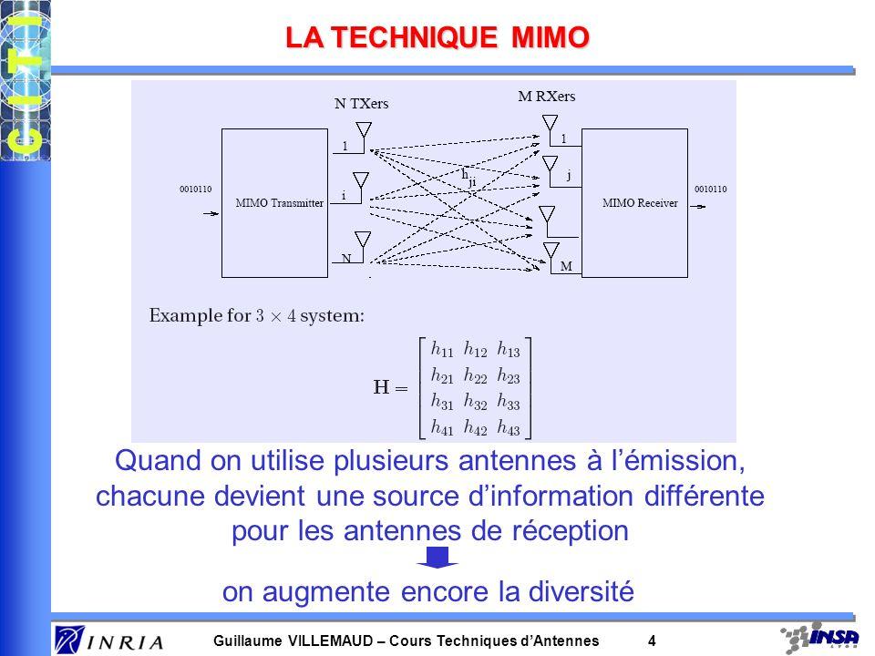 Guillaume VILLEMAUD – Cours Techniques dAntennes 4 LA TECHNIQUE MIMO Quand on utilise plusieurs antennes à lémission, chacune devient une source dinfo