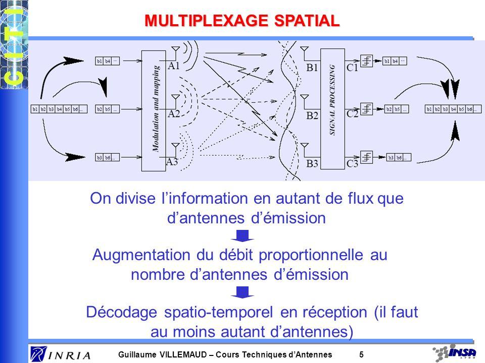 Guillaume VILLEMAUD – Cours Techniques dAntennes 5 MULTIPLEXAGE SPATIAL On divise linformation en autant de flux que dantennes démission Augmentation
