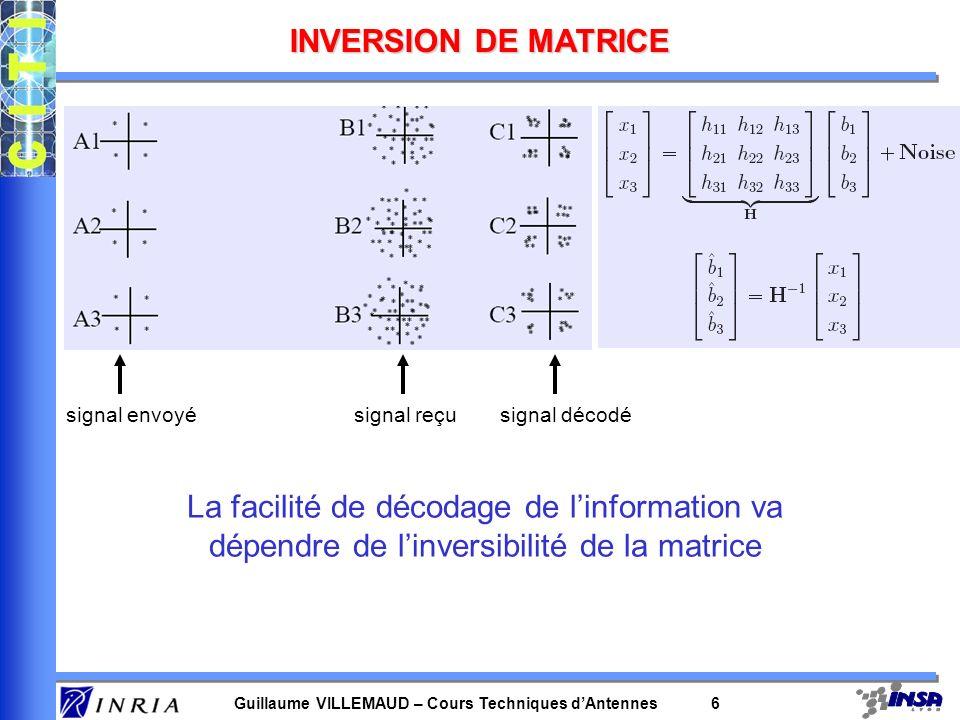 Guillaume VILLEMAUD – Cours Techniques dAntennes 7 MATRICE INVERSIBLE La facilité dinversion de la matrice va dépendre de la corrélation entre les signaux reçus : -dépend de la distance entre les antennes; - et de létalement angulaire des signaux.