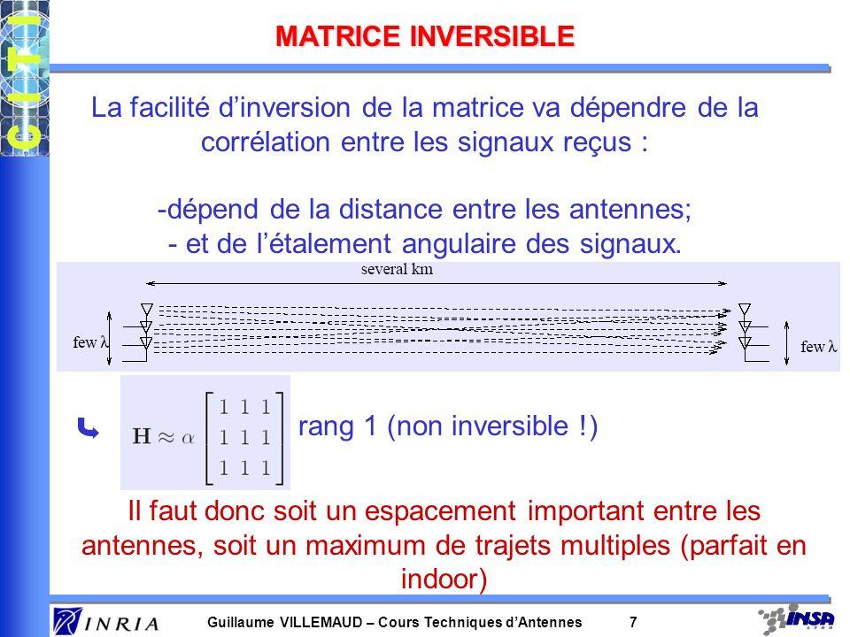 Guillaume VILLEMAUD – Cours Techniques dAntennes 7 MATRICE INVERSIBLE La facilité dinversion de la matrice va dépendre de la corrélation entre les sig