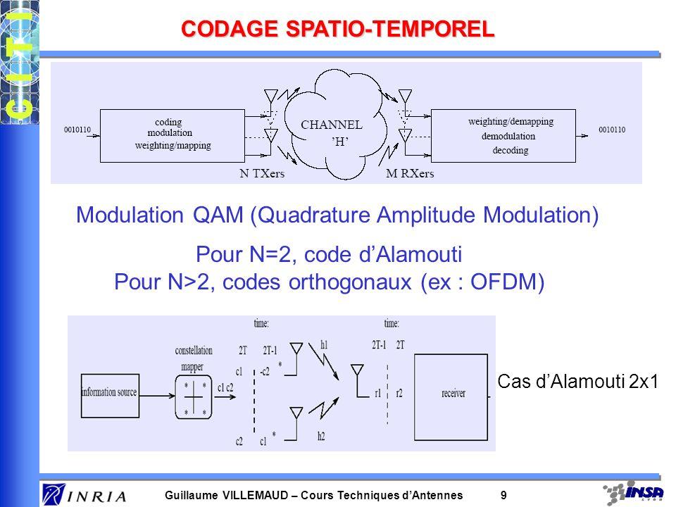 Guillaume VILLEMAUD – Cours Techniques dAntennes 9 CODAGE SPATIO-TEMPOREL Modulation QAM (Quadrature Amplitude Modulation) Pour N=2, code dAlamouti Po