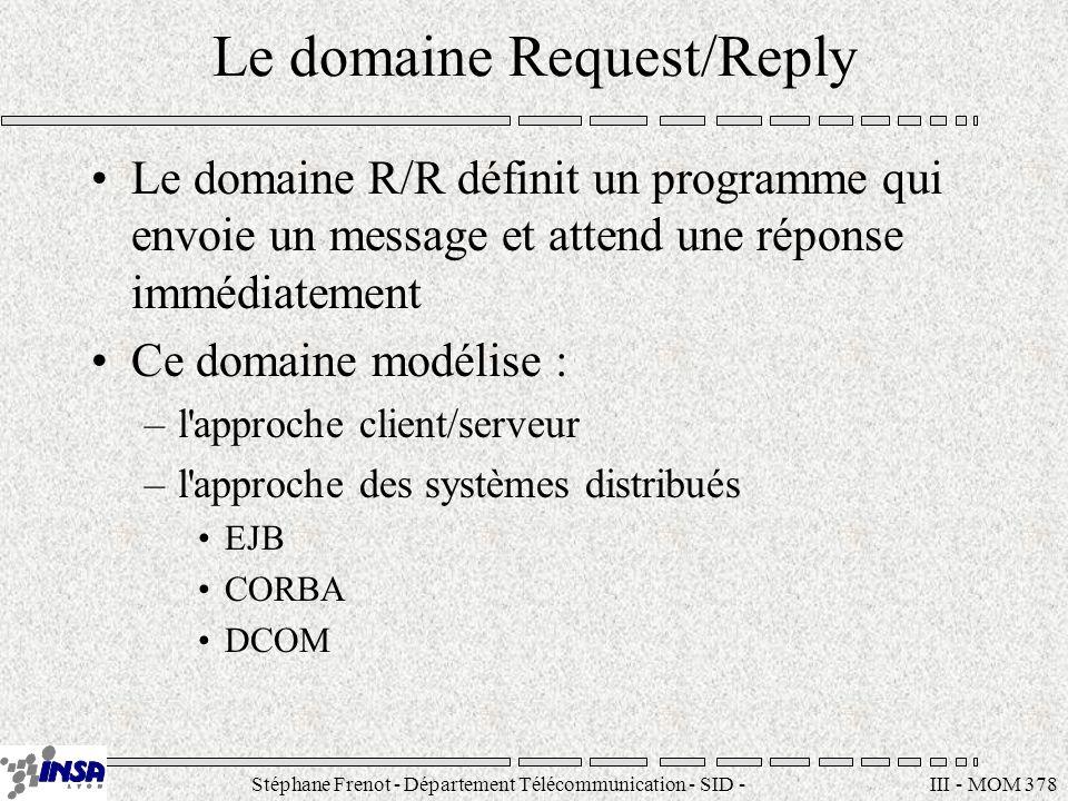 Stéphane Frenot - Département Télécommunication - SID - stephane.frenot@insa-lyon.fr III - MOM 379 Que fournit JMS JMS est un ensemble d interfaces (et de leurs sémantiques associées) qui définissent comment un client utilise les fonctionnalités offertes par un système de messagerie JMS définit les API : –du domaine PTP –du domaine Pub/Sub http://java.sun.com/products/jms/index.html