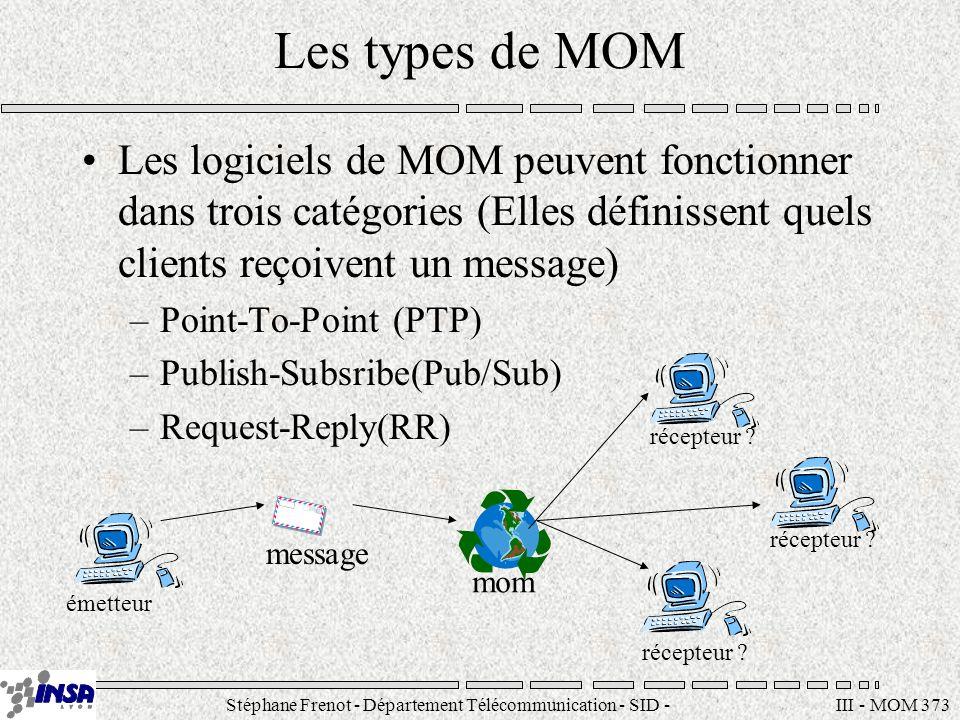 Stéphane Frenot - Département Télécommunication - SID - stephane.frenot@insa-lyon.fr III - MOM 374 Le domaine Point à Point Mets en relation un client (le producteur) qui envoie un message vers un autre client (le receveur) émetteur récepteur .