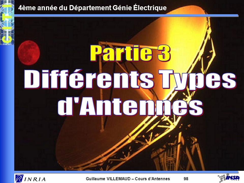 Guillaume VILLEMAUD – Cours dAntennes 119 LES ANTENNES A FENTES Dual du dipôle /2 /4 Même comportement que le dipôle mais en inversant les champs E et H.