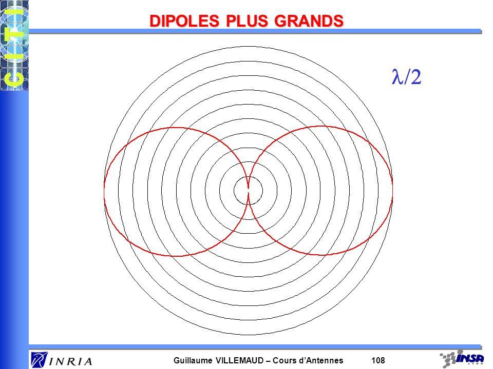 Guillaume VILLEMAUD – Cours dAntennes 108 DIPOLES PLUS GRANDS