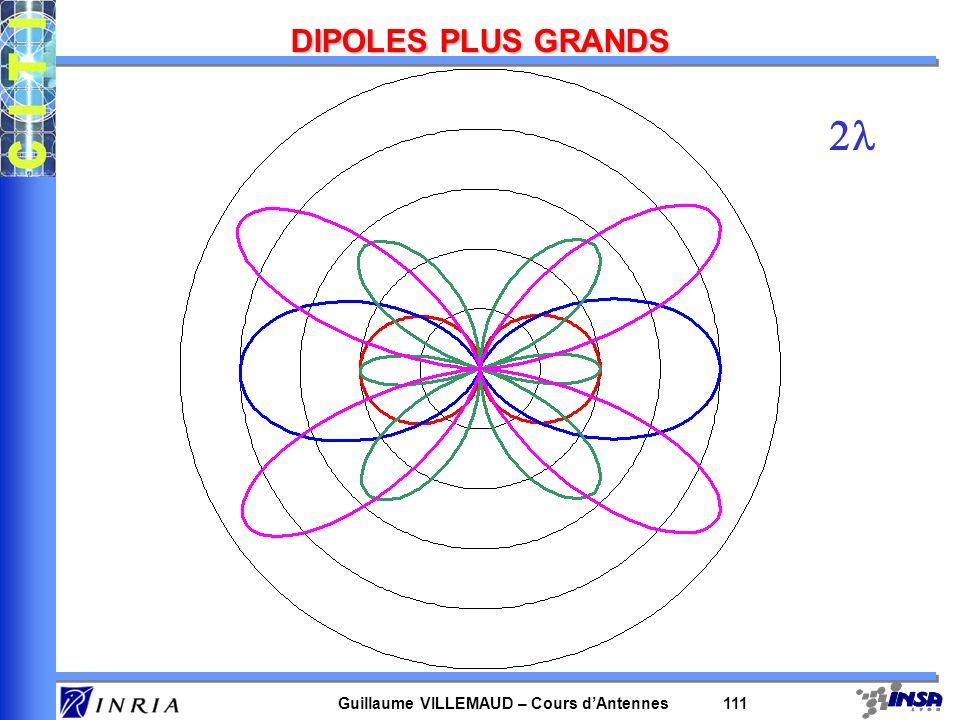 Guillaume VILLEMAUD – Cours dAntennes 111 DIPOLES PLUS GRANDS