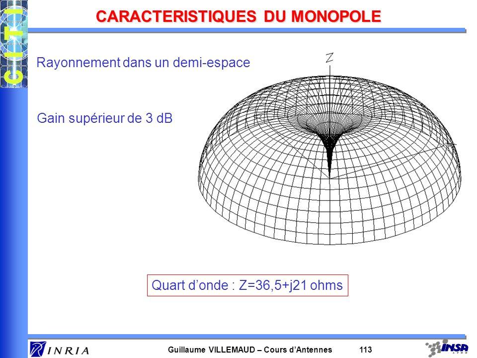 Guillaume VILLEMAUD – Cours dAntennes 113 CARACTERISTIQUES DU MONOPOLE Rayonnement dans un demi-espace Gain supérieur de 3 dB Quart donde : Z=36,5+j21