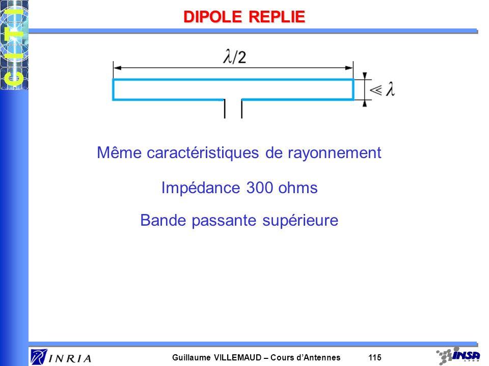 Guillaume VILLEMAUD – Cours dAntennes 115 DIPOLE REPLIE Même caractéristiques de rayonnement Impédance 300 ohms Bande passante supérieure