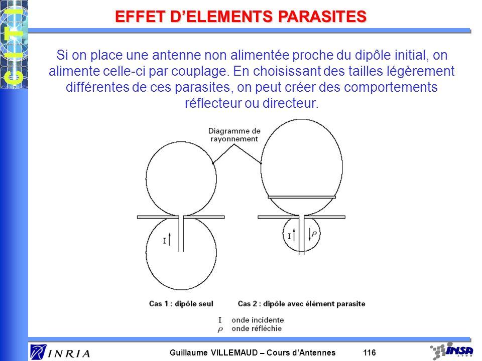 Guillaume VILLEMAUD – Cours dAntennes 116 EFFET DELEMENTS PARASITES Si on place une antenne non alimentée proche du dipôle initial, on alimente celle-