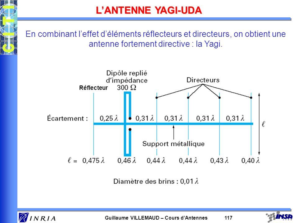 Guillaume VILLEMAUD – Cours dAntennes 117 LANTENNE YAGI-UDA En combinant leffet déléments réflecteurs et directeurs, on obtient une antenne fortement