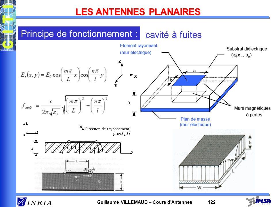 Guillaume VILLEMAUD – Cours dAntennes 122 LES ANTENNES PLANAIRES Principe de fonctionnement : cavité à fuites