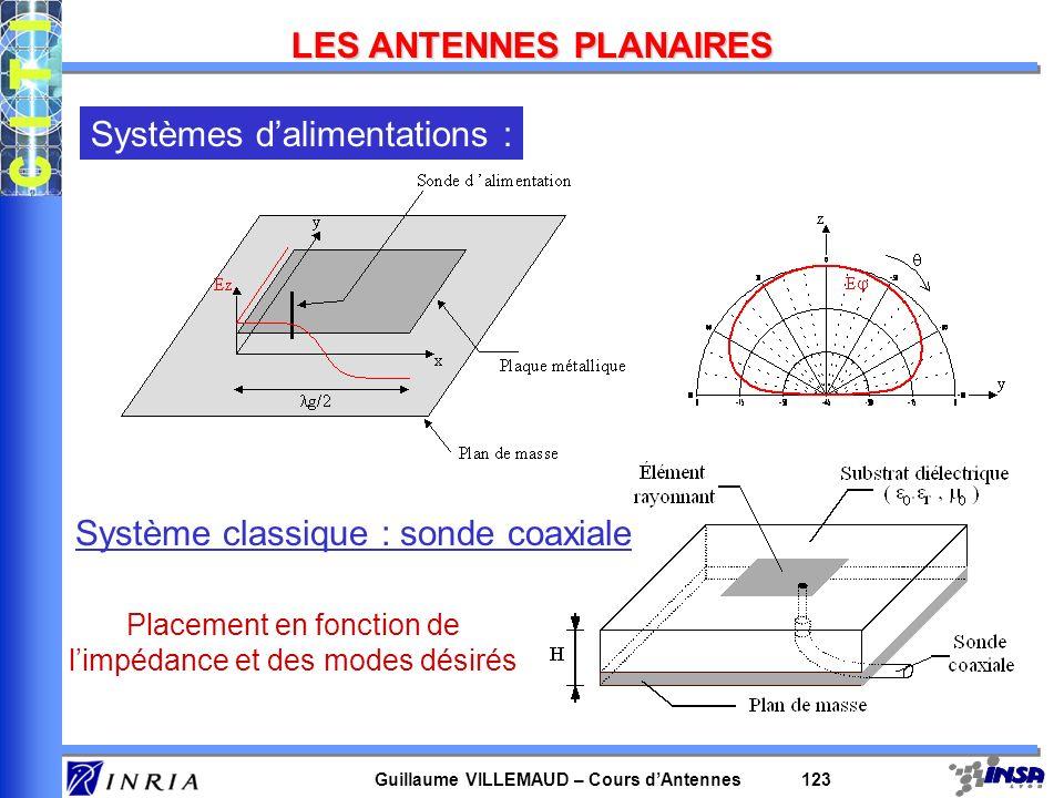 Guillaume VILLEMAUD – Cours dAntennes 123 LES ANTENNES PLANAIRES Systèmes dalimentations : Système classique : sonde coaxiale Placement en fonction de