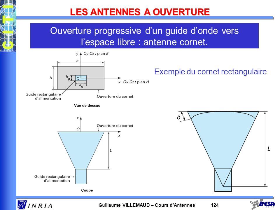 Guillaume VILLEMAUD – Cours dAntennes 124 LES ANTENNES A OUVERTURE Ouverture progressive dun guide donde vers lespace libre : antenne cornet. Exemple