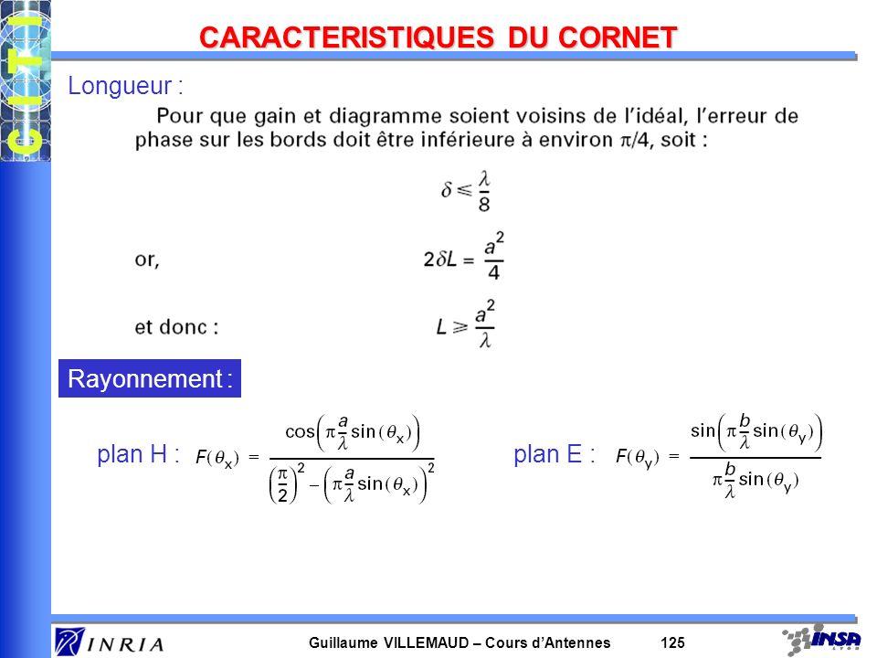 Guillaume VILLEMAUD – Cours dAntennes 125 CARACTERISTIQUES DU CORNET Longueur : plan H :plan E : Rayonnement :