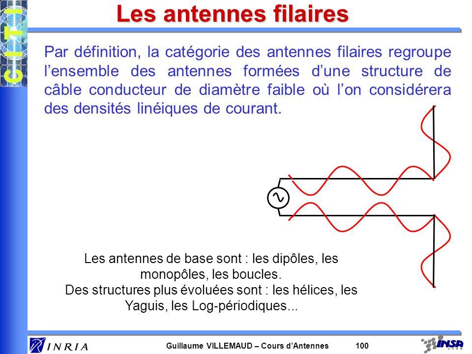 Guillaume VILLEMAUD – Cours dAntennes 121 LES ANTENNES PLANAIRES Antenne patch Pastille métallique à la surface dun substrat diélectrique dont la face inférieure est métallisée.