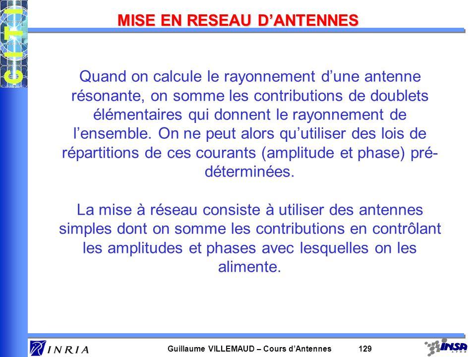 Guillaume VILLEMAUD – Cours dAntennes 129 MISE EN RESEAU DANTENNES Quand on calcule le rayonnement dune antenne résonante, on somme les contributions