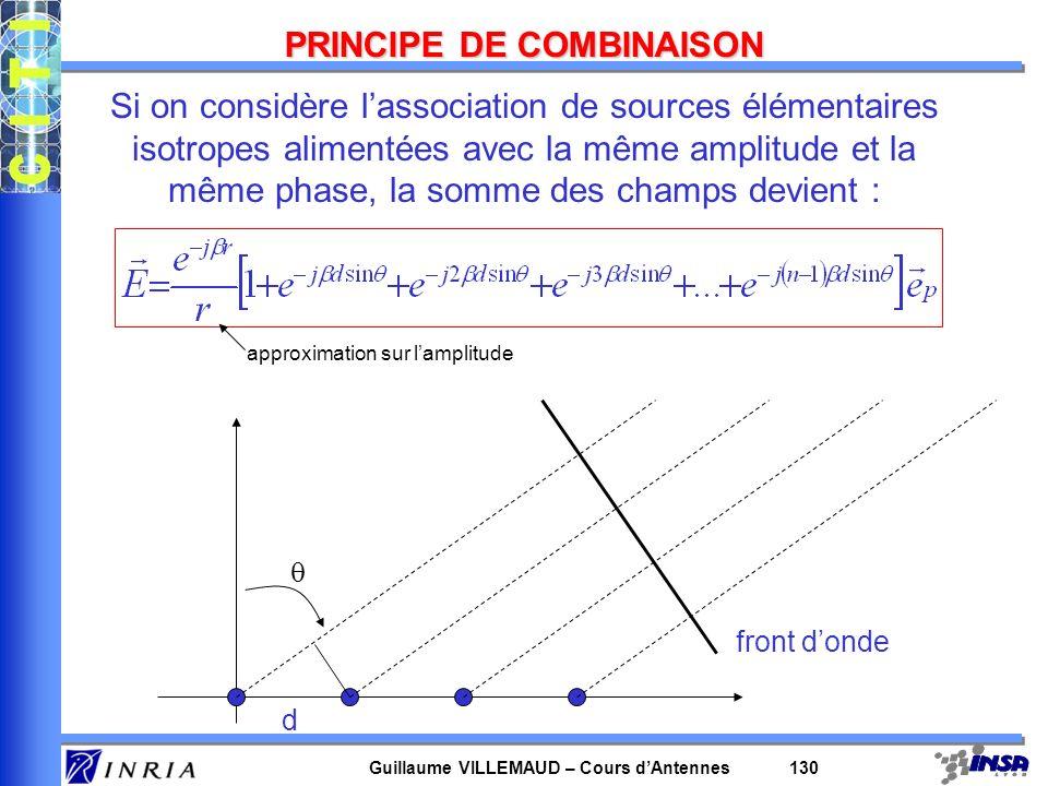 Guillaume VILLEMAUD – Cours dAntennes 130 PRINCIPE DE COMBINAISON Si on considère lassociation de sources élémentaires isotropes alimentées avec la mê
