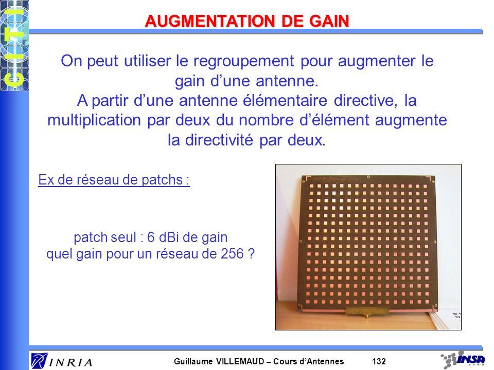 Guillaume VILLEMAUD – Cours dAntennes 132 AUGMENTATION DE GAIN On peut utiliser le regroupement pour augmenter le gain dune antenne. A partir dune ant