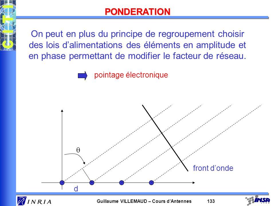 Guillaume VILLEMAUD – Cours dAntennes 133 PONDERATION On peut en plus du principe de regroupement choisir des lois dalimentations des éléments en ampl