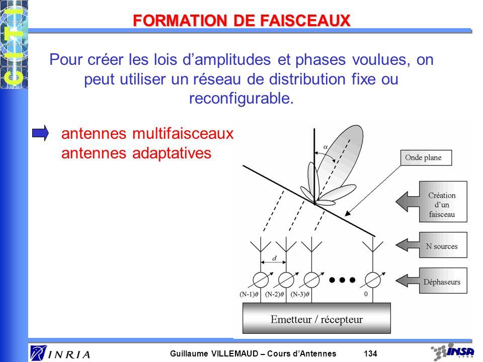 Guillaume VILLEMAUD – Cours dAntennes 134 FORMATION DE FAISCEAUX Pour créer les lois damplitudes et phases voulues, on peut utiliser un réseau de dist