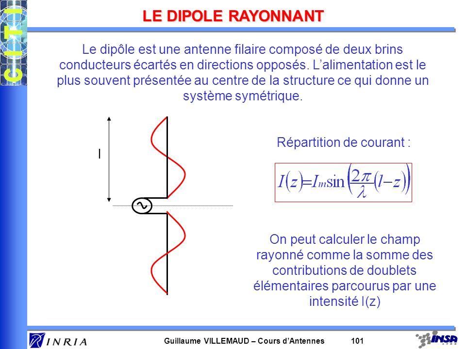 Guillaume VILLEMAUD – Cours dAntennes 101 LE DIPOLE RAYONNANT Le dipôle est une antenne filaire composé de deux brins conducteurs écartés en direction