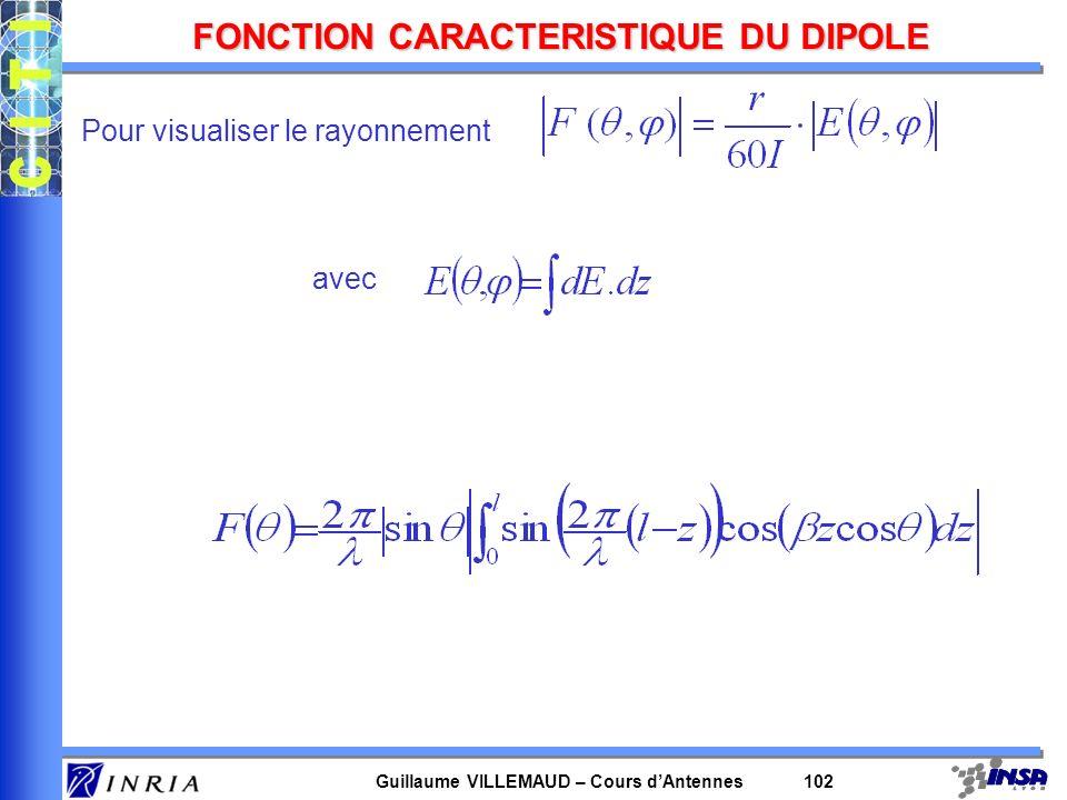 Guillaume VILLEMAUD – Cours dAntennes 103 LE DIPOLE DEMI-ONDE La forme la plus simple de dipôle résonant est une antenne de taille totale /2, autrement appelée dipôle demi- onde.