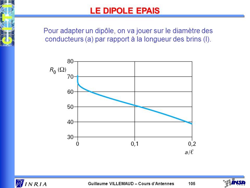 Guillaume VILLEMAUD – Cours dAntennes 105 LE DIPOLE EPAIS Pour adapter un dipôle, on va jouer sur le diamètre des conducteurs (a) par rapport à la lon