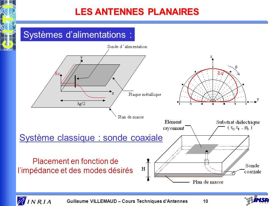 Guillaume VILLEMAUD – Cours Techniques dAntennes 10 LES ANTENNES PLANAIRES Systèmes dalimentations : Système classique : sonde coaxiale Placement en f